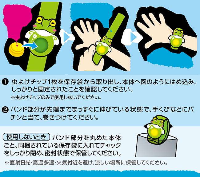 蛙田よけルンの使用方法